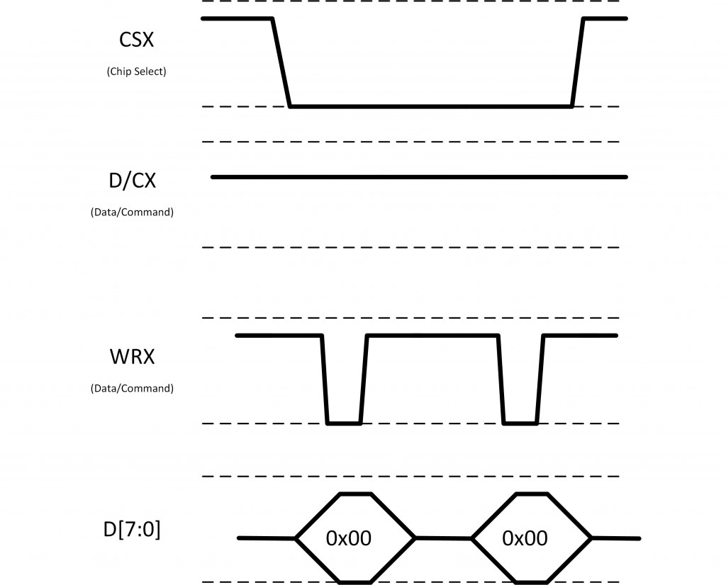 data_16bit_waveform