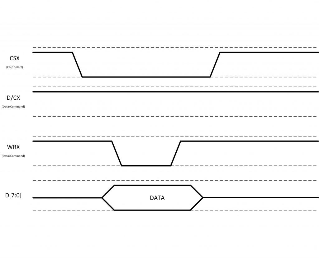 data_8bit_waveform